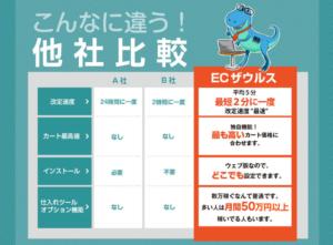 ECザウルスの特徴
